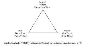 psychodynamic-triangle