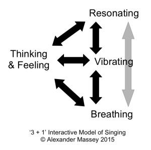 interactive-voice